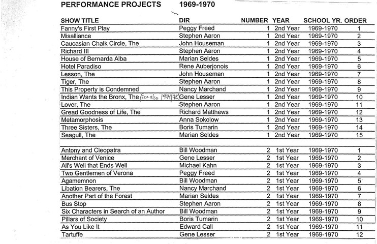 1969-1970-DramaPerformanceProjects.pdf